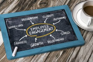 Benefits of Integrating Gamification into the Workplace